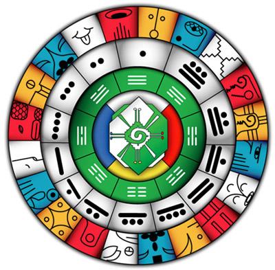 ultimas novedades prediciciones mayas