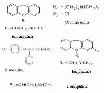 Formula Química de algunos antidepresivos